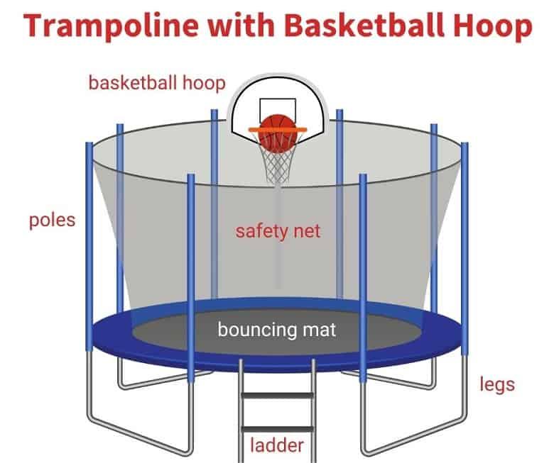 Best Trampoline for Kids. Safest Trampoline with Basketball Hoop. Best Trampoline Brands. kangaroo hoppers trampoline basketball hoop. Skywalker Trampoline Basketball Hoop. Best Basketball Hoop for Trampoline. Best rated trampoline with basketball hoop.